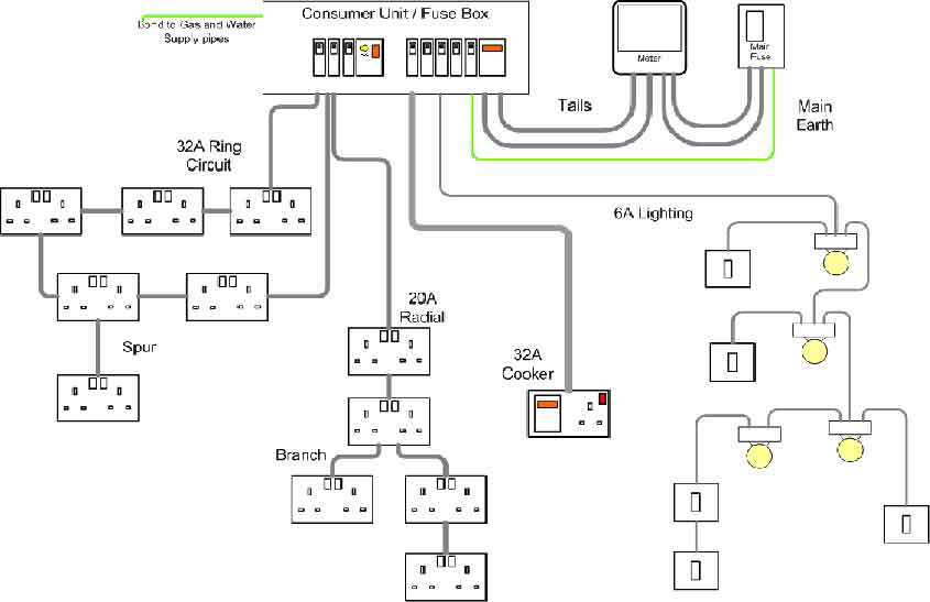 Kitchen Schematics Wiring Colors - Ford Wire Harness 2006  bege-doe.au-delice-limousin.fr | Basic Wiring Kitchen Schematics |  | Bege Wiring Diagram - Bege Wiring Diagram Full Edition